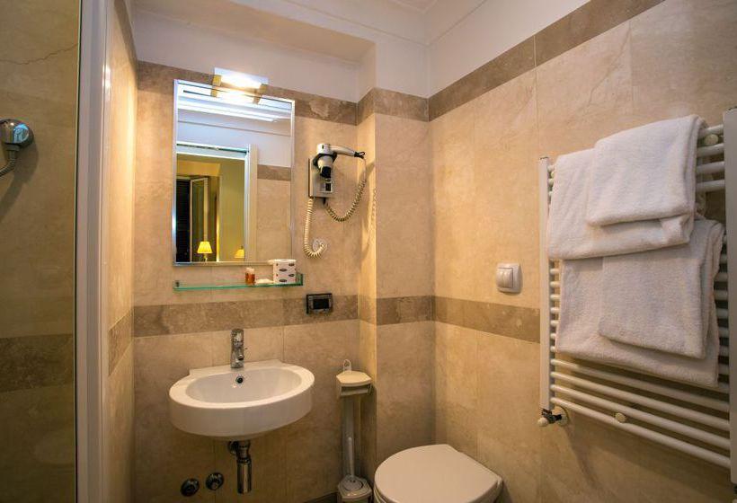 Hotel Giolitti Roma